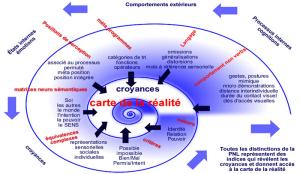 pnl_carte_realité